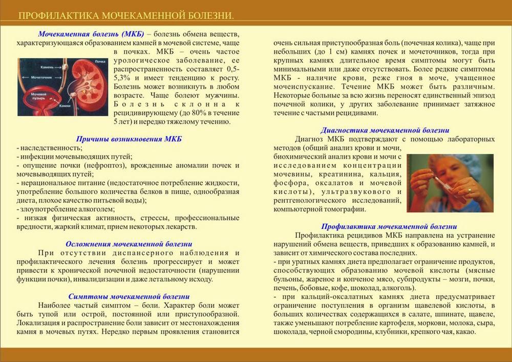 Памятки при мочекаменной болезни